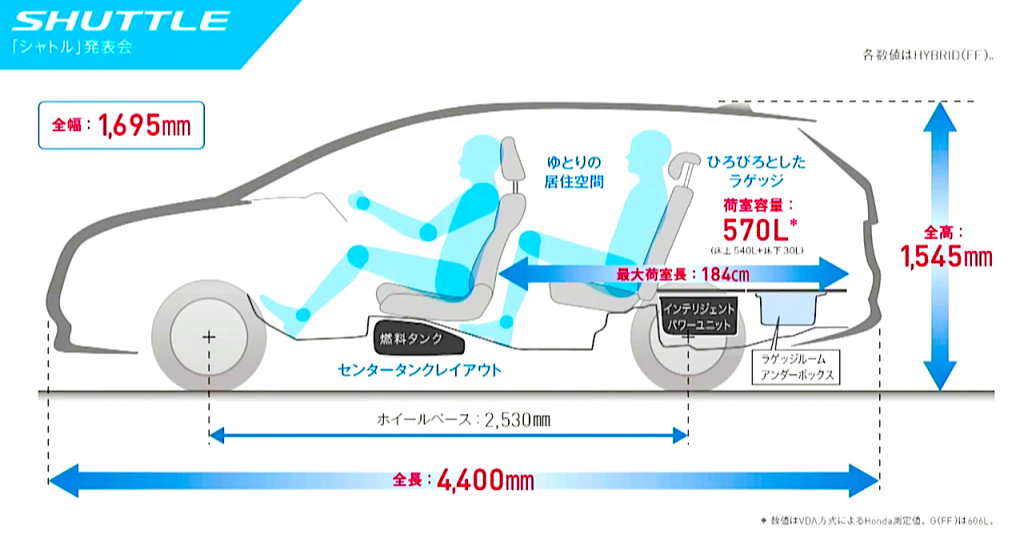 HondaShuttle11