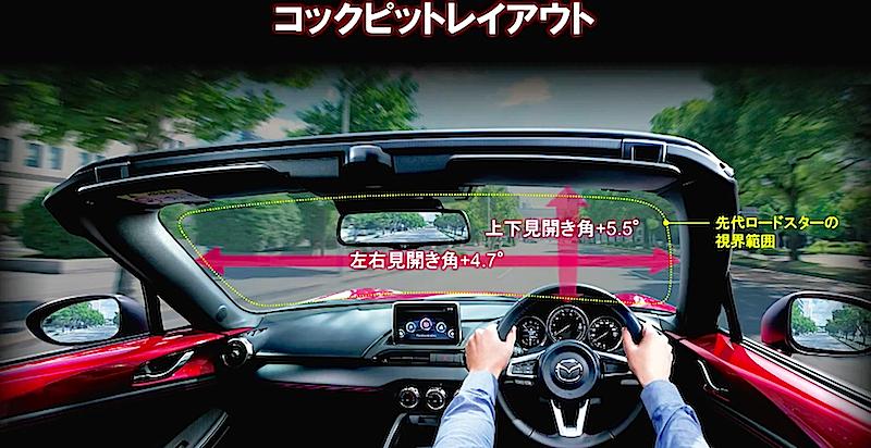 MazdaRoadsterJ8