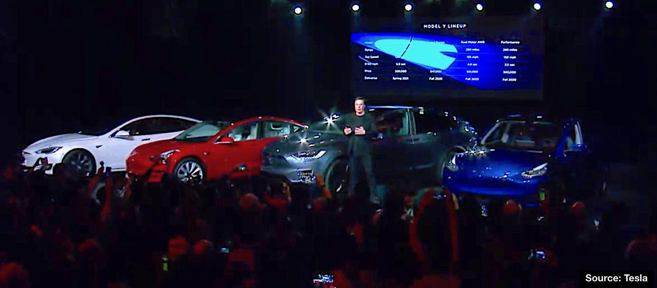Elon Musk Reveals 2021 Tesla Model Y – New EV Starts at