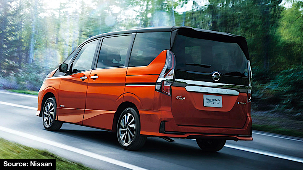 2020 Nissan Serena Preview – Redesigned Models with New Safety Features  Debut in Japan – CarNichiWa